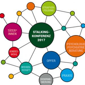 StalkingProdukt